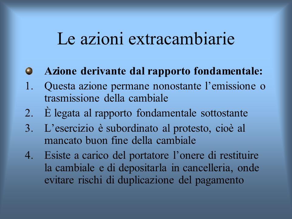 Le azioni extracambiarie