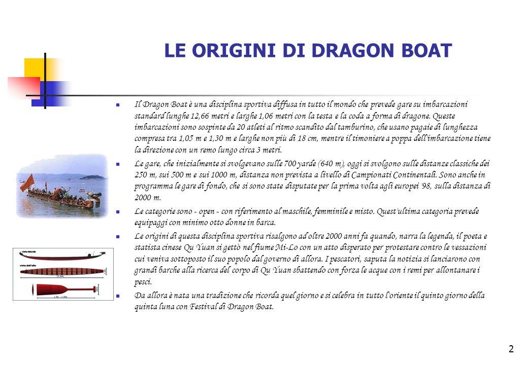 LE ORIGINI DI DRAGON BOAT