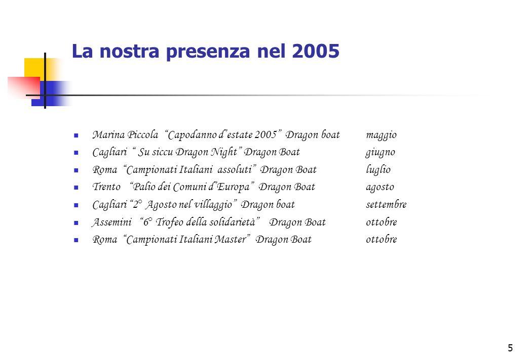 La nostra presenza nel 2005 Marina Piccola Capodanno d'estate 2005 Dragon boat maggio. Cagliari Su siccu Dragon Night Dragon Boat giugno.