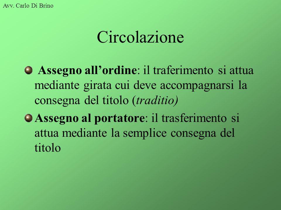 Avv. Carlo Di Brino Circolazione.