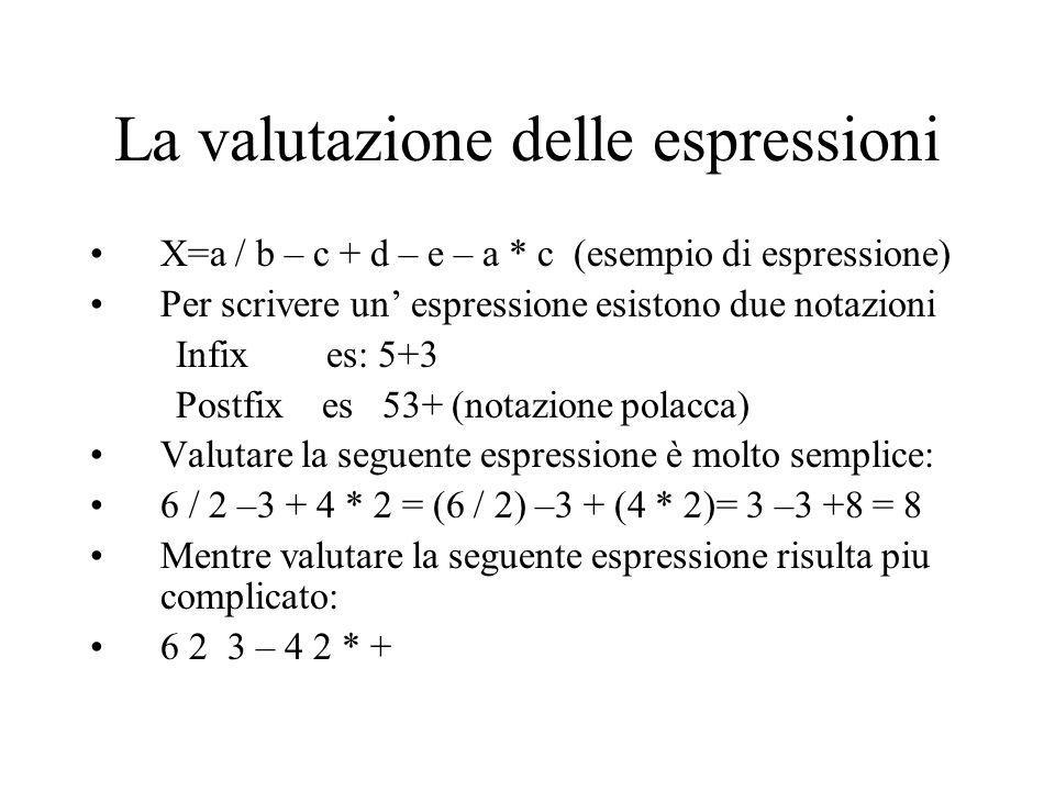 La valutazione delle espressioni
