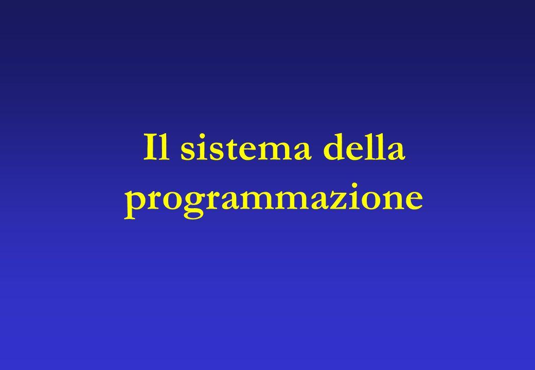 Il sistema della programmazione