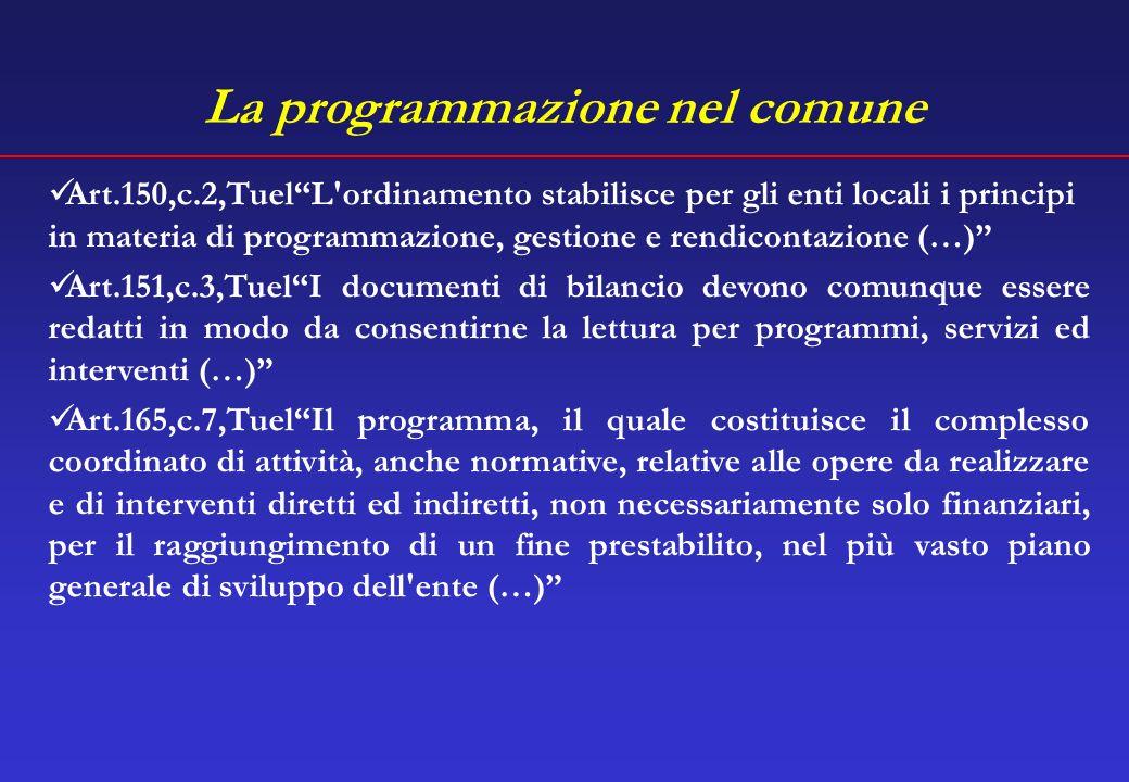 La programmazione nel comune