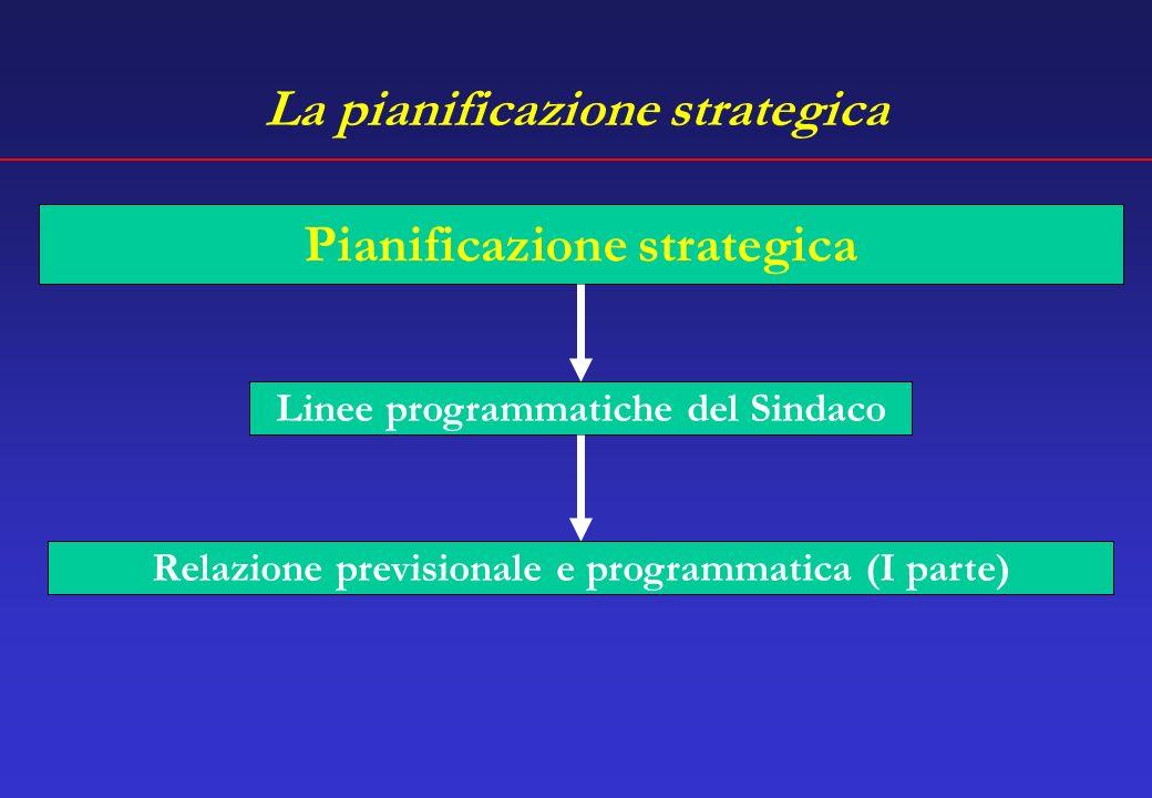 La pianificazione strategica Pianificazione strategica