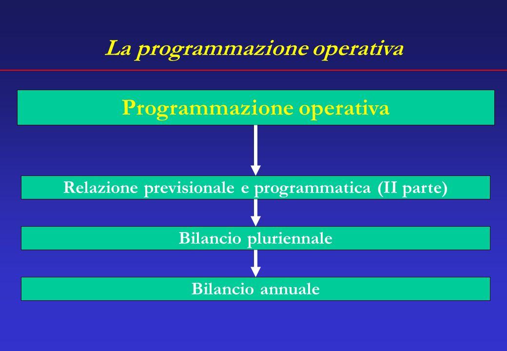 La programmazione operativa Programmazione operativa