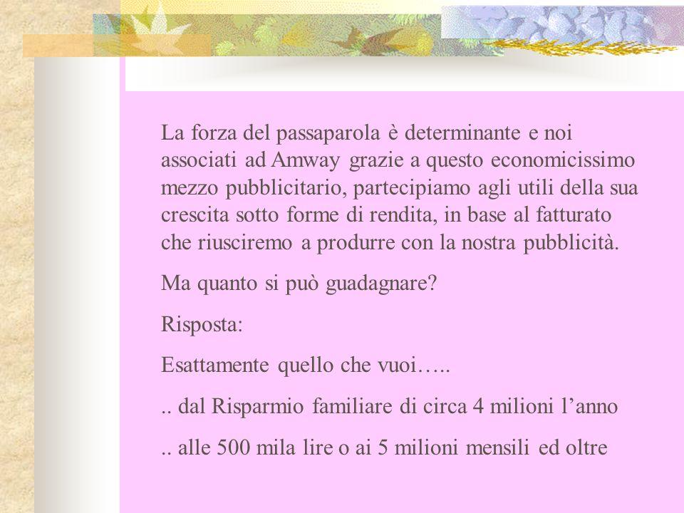 La forza del passaparola è determinante e noi associati ad Amway grazie a questo economicissimo mezzo pubblicitario, partecipiamo agli utili della sua crescita sotto forme di rendita, in base al fatturato che riusciremo a produrre con la nostra pubblicità.