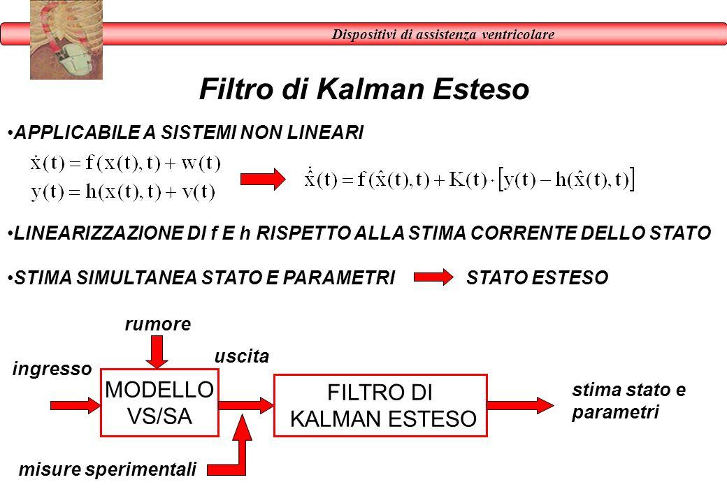 Filtro di Kalman Esteso