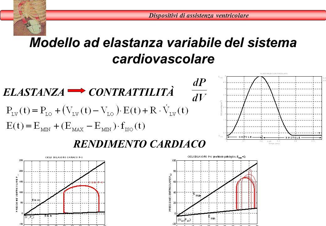 Modello ad elastanza variabile del sistema cardiovascolare
