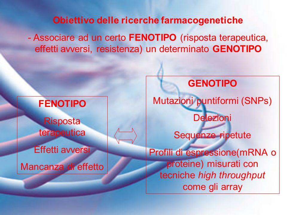 Obiettivo delle ricerche farmacogenetiche