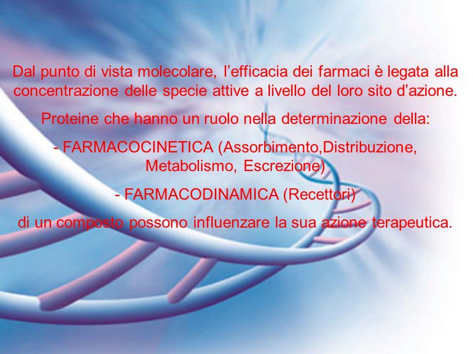 Proteine che hanno un ruolo nella determinazione della: