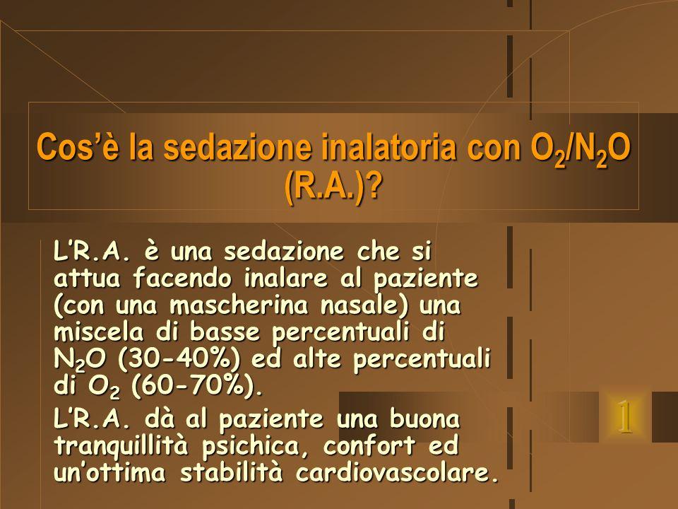Cos'è la sedazione inalatoria con O2/N2O (R.A.)