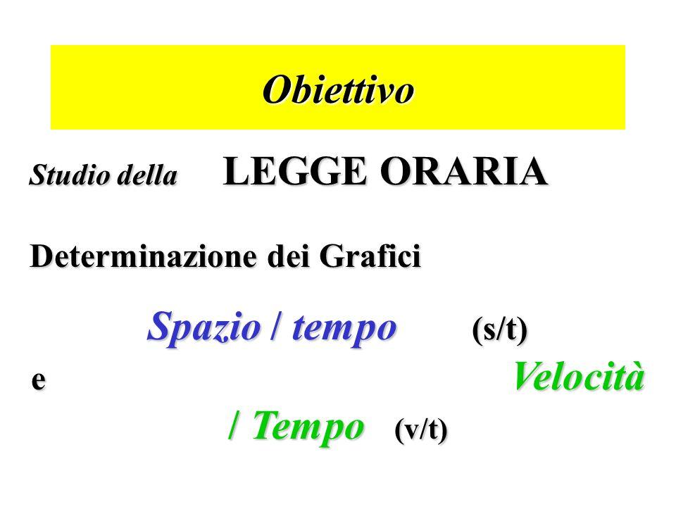 Spazio / tempo (s/t) e Velocità / Tempo (v/t)