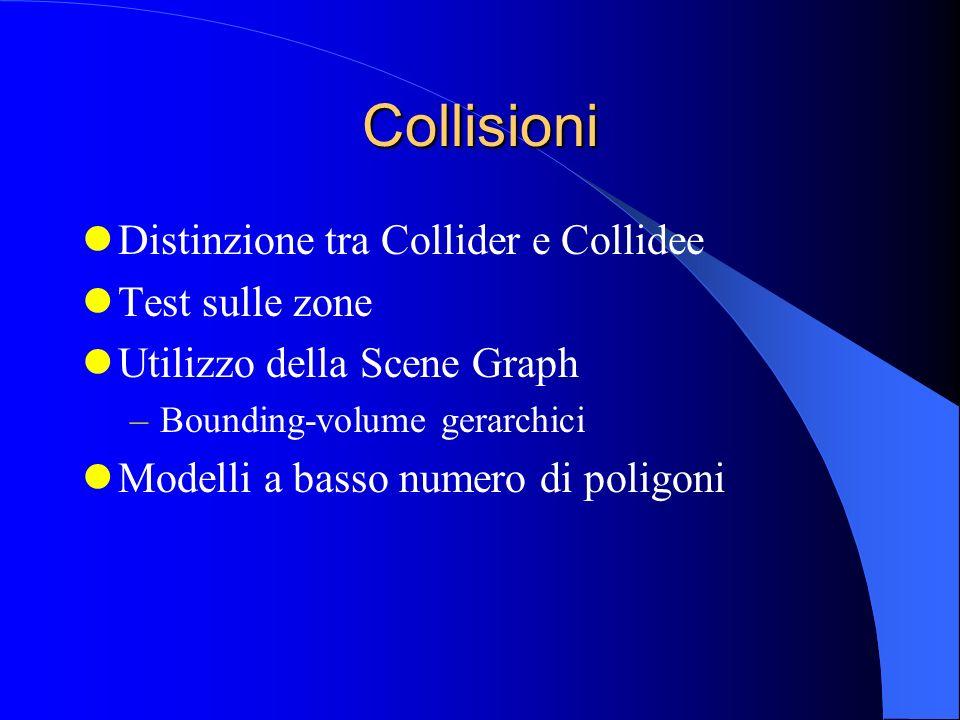 Collisioni Distinzione tra Collider e Collidee Test sulle zone