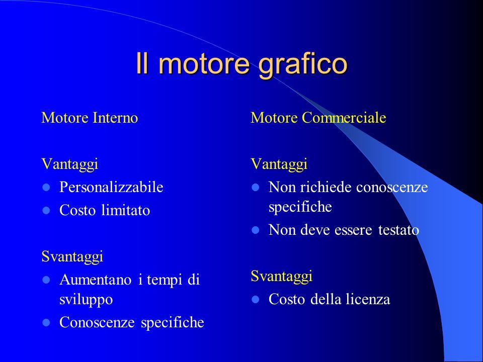 Il motore grafico Motore Interno Vantaggi Personalizzabile