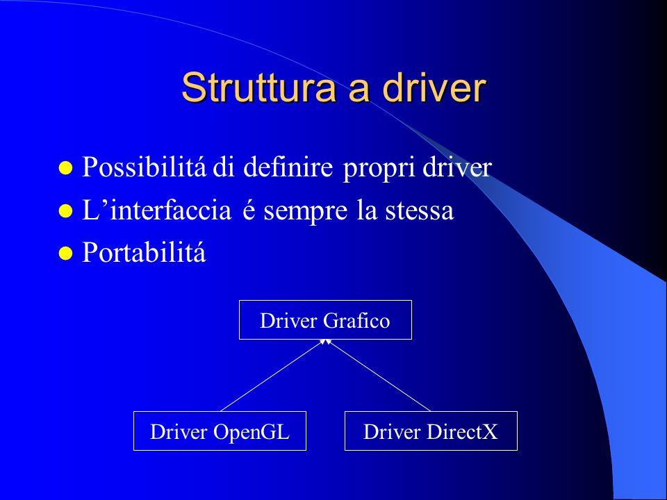 Struttura a driver Possibilitá di definire propri driver