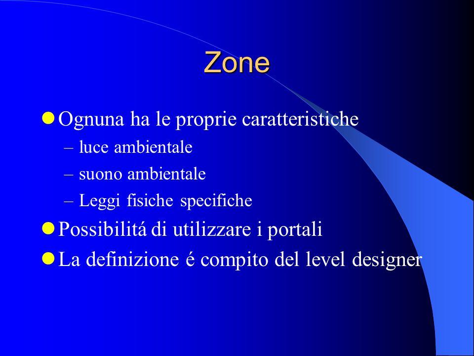 Zone Ognuna ha le proprie caratteristiche