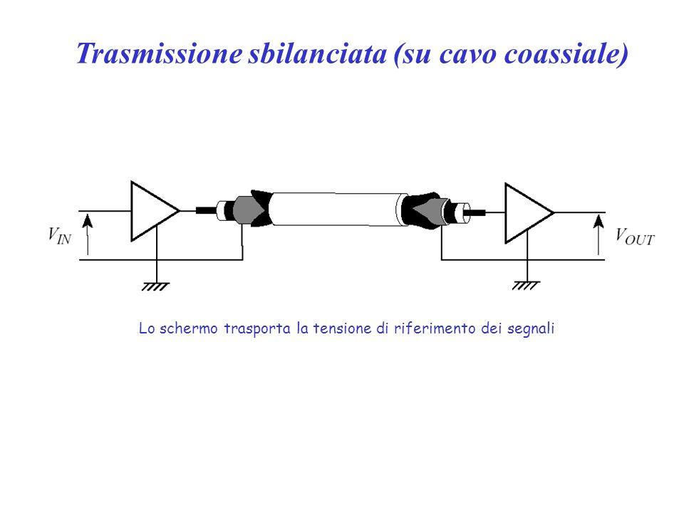 Trasmissione sbilanciata (su cavo coassiale)