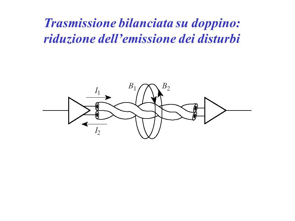 Trasmissione bilanciata su doppino: riduzione dell'emissione dei disturbi