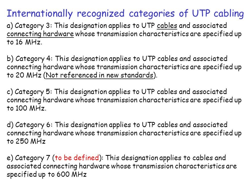 Internationally recognized categories of UTP cabling
