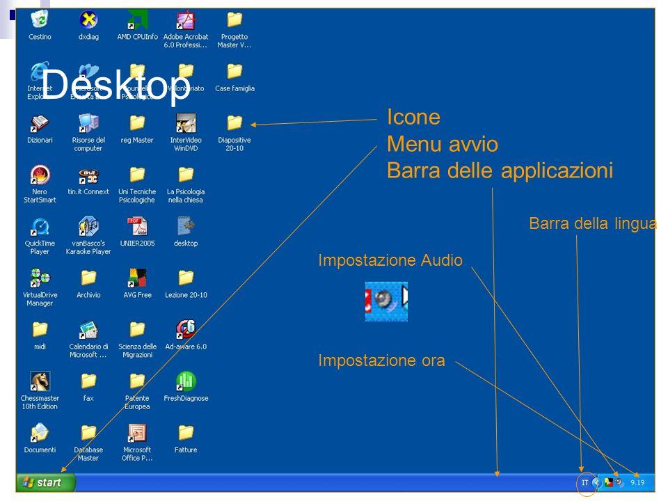 Desktop Icone Menu avvio Barra delle applicazioni Barra della lingua