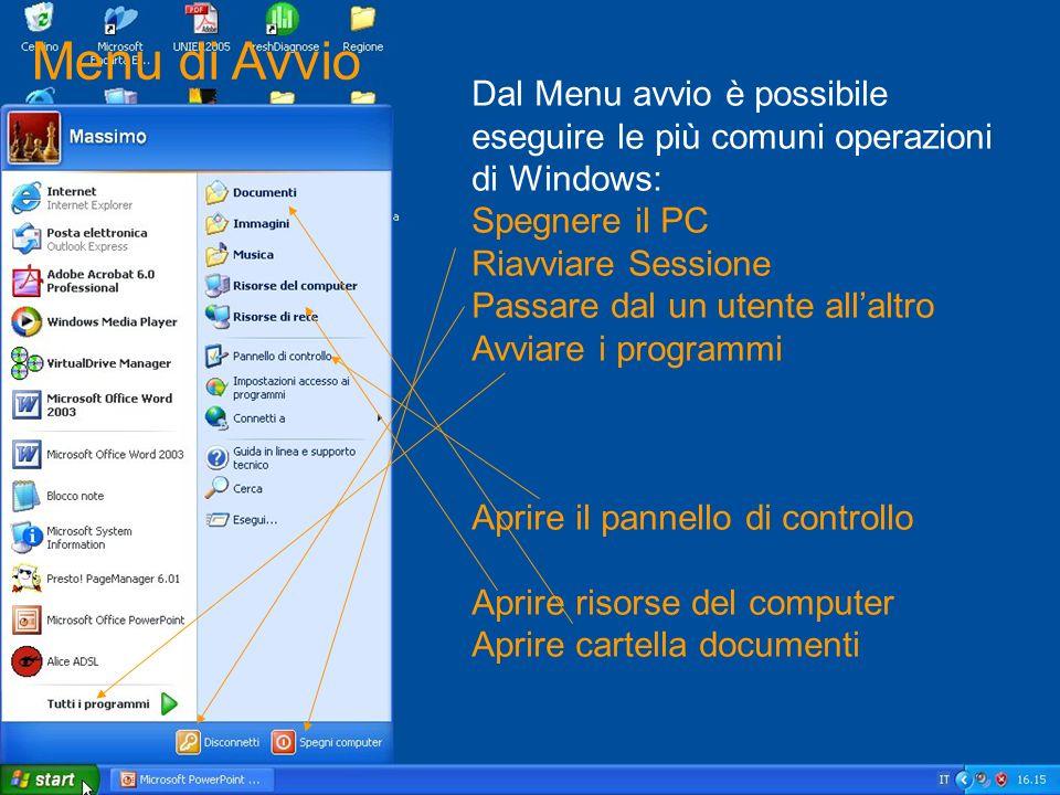 Menu di Avvio Dal Menu avvio è possibile eseguire le più comuni operazioni di Windows: Spegnere il PC.