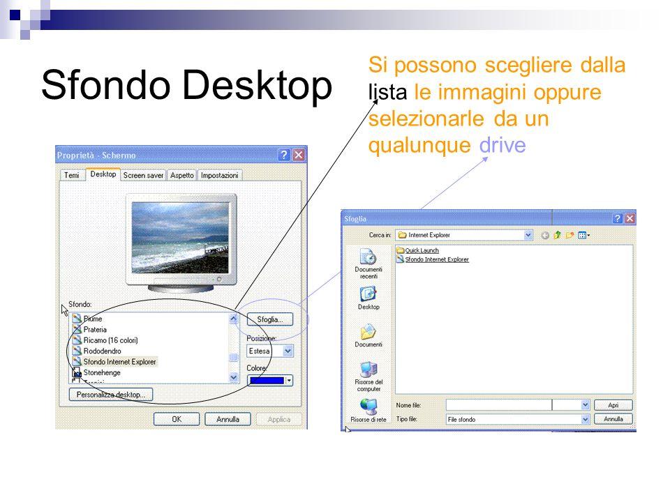 Sfondo DesktopSi possono scegliere dalla lista le immagini oppure selezionarle da un qualunque drive.