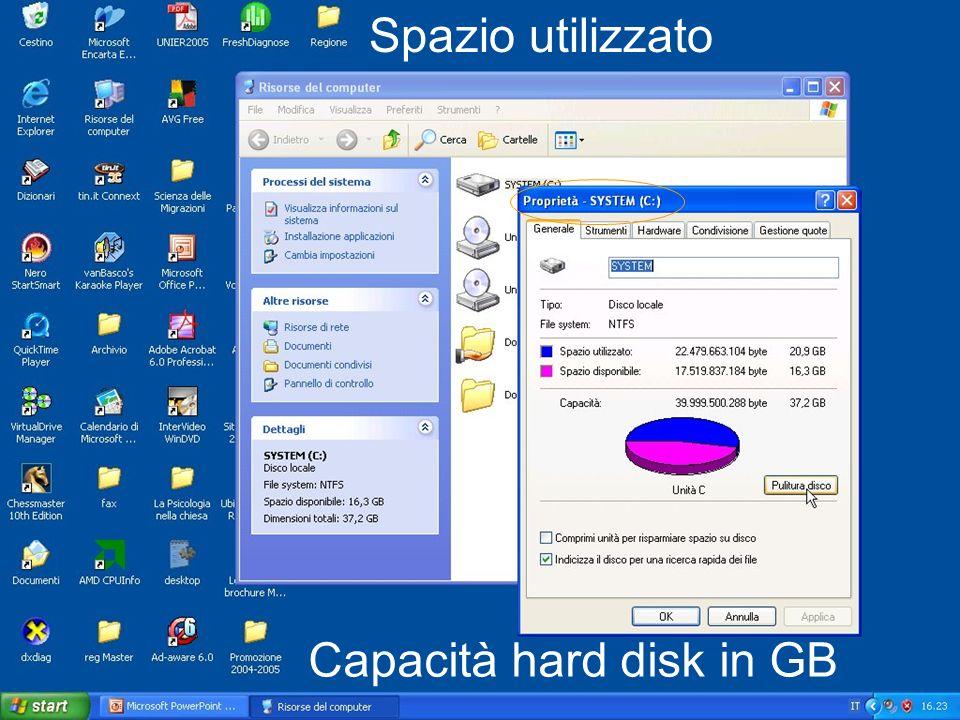 Spazio utilizzato Capacità hard disk in GB