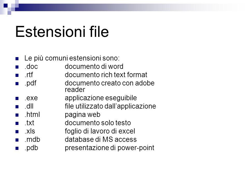 Estensioni file Le più comuni estensioni sono: .doc documento di word