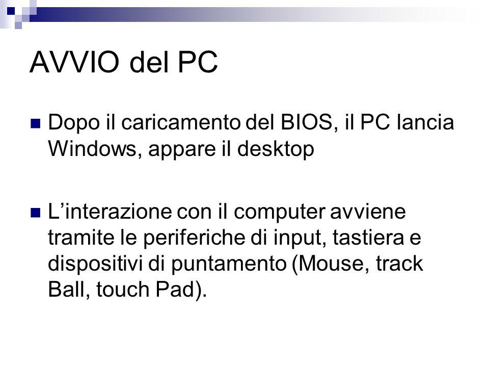 AVVIO del PC Dopo il caricamento del BIOS, il PC lancia Windows, appare il desktop.