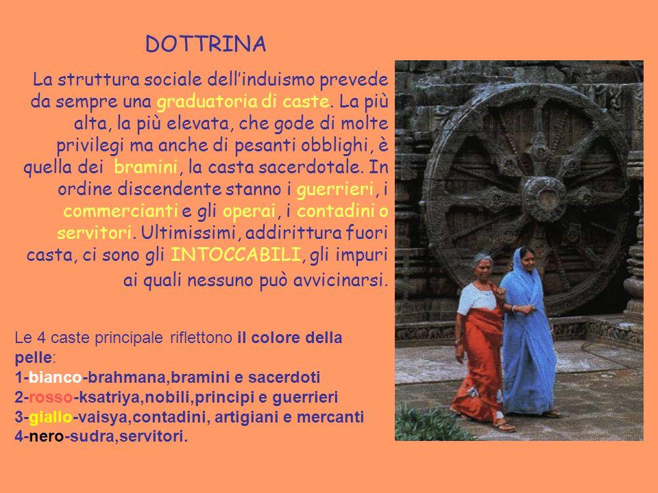 Matrimonio In Nero E Bianco : Induismo ppt video online scaricare