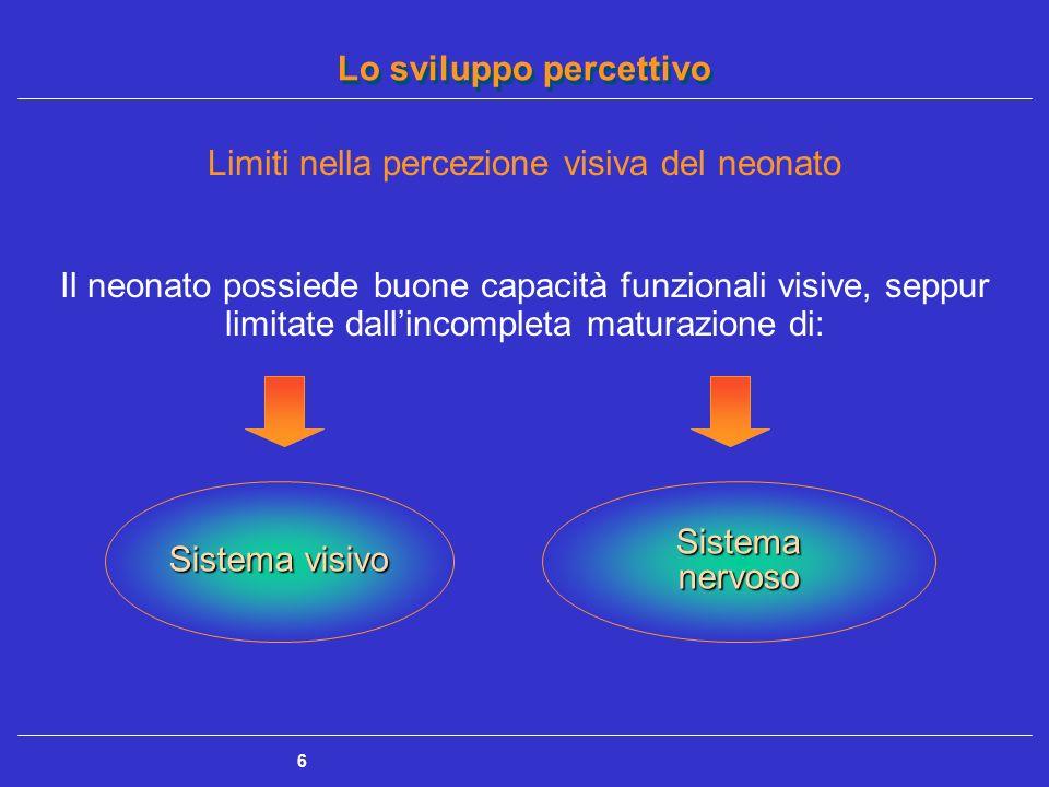 Limiti nella percezione visiva del neonato