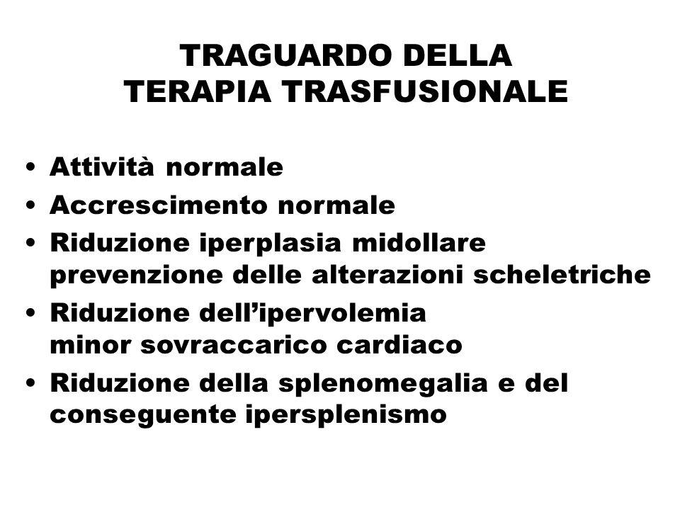 TRAGUARDO DELLA TERAPIA TRASFUSIONALE