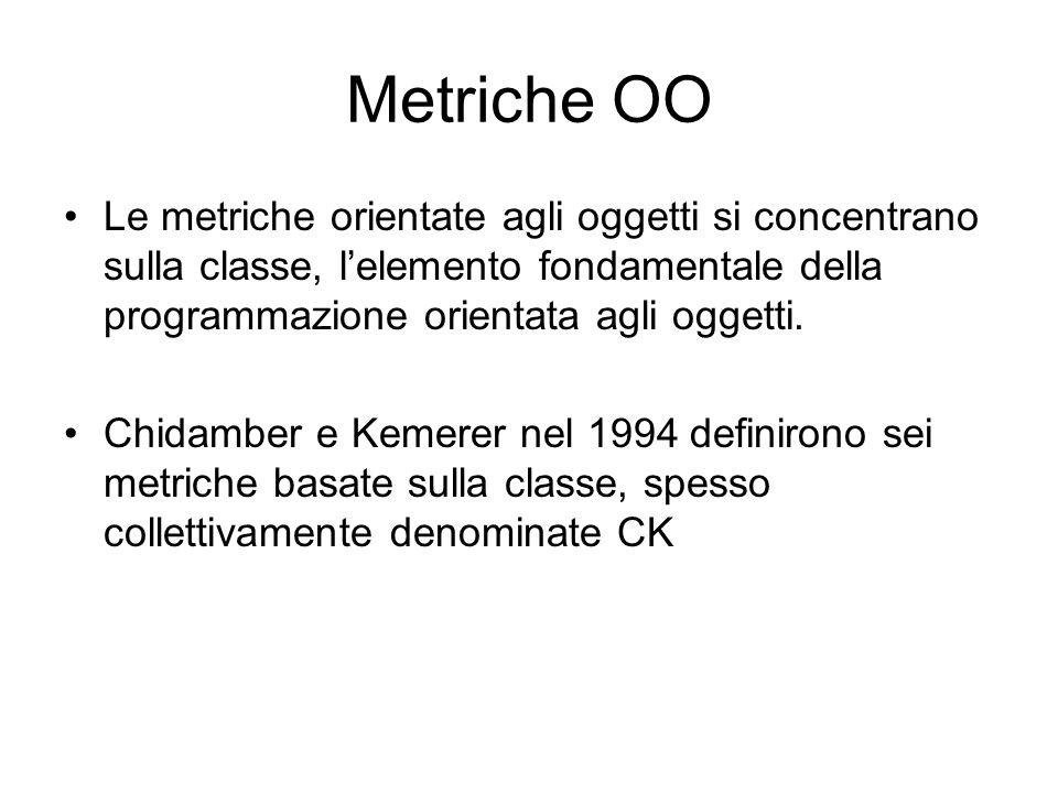 Metriche OOLe metriche orientate agli oggetti si concentrano sulla classe, l'elemento fondamentale della programmazione orientata agli oggetti.