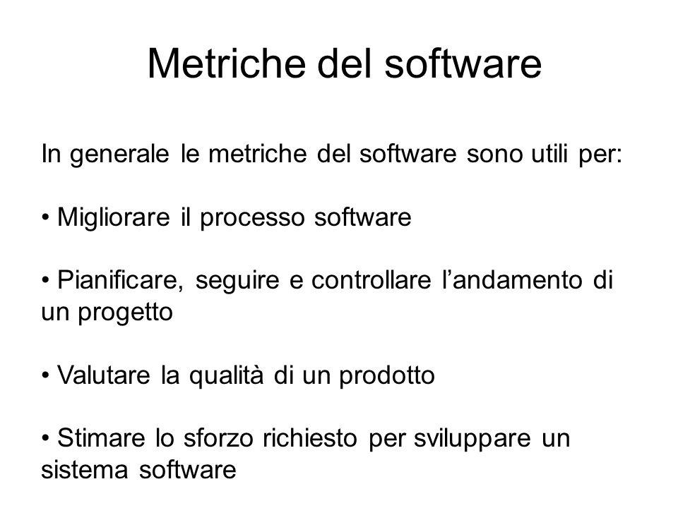 Metriche del software In generale le metriche del software sono utili per: Migliorare il processo software.