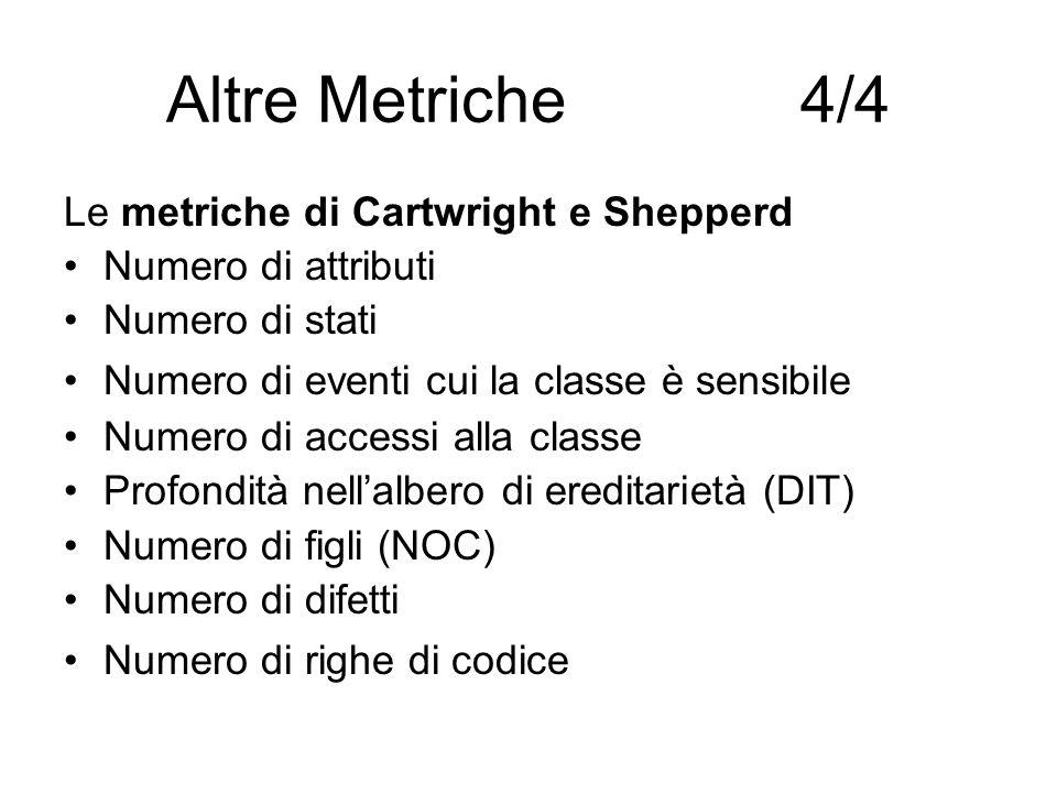 Altre Metriche 4/4 Le metriche di Cartwright e Shepperd