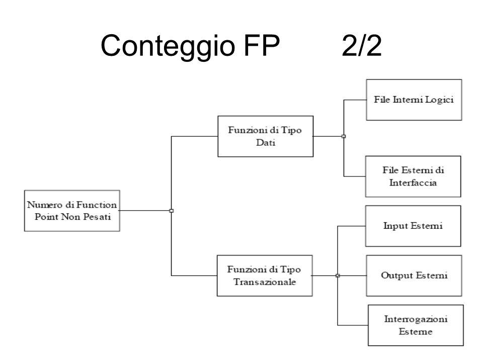 Conteggio FP 2/2