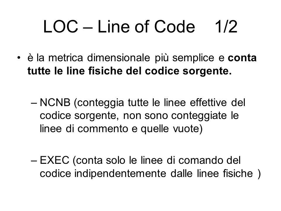 LOC – Line of Code 1/2 è la metrica dimensionale più semplice e conta tutte le line fisiche del codice sorgente.