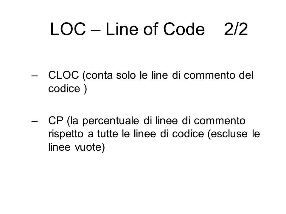 LOC – Line of Code 2/2 CLOC (conta solo le line di commento del codice )