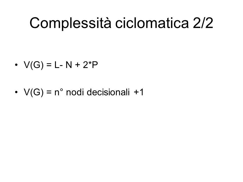 Complessità ciclomatica 2/2