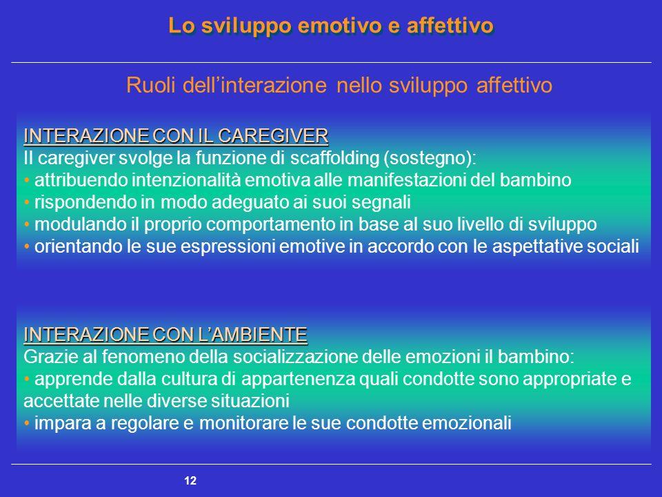 Ruoli dell'interazione nello sviluppo affettivo
