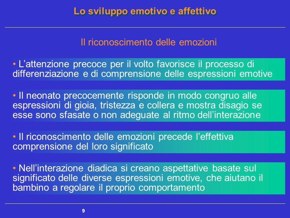 Il riconoscimento delle emozioni