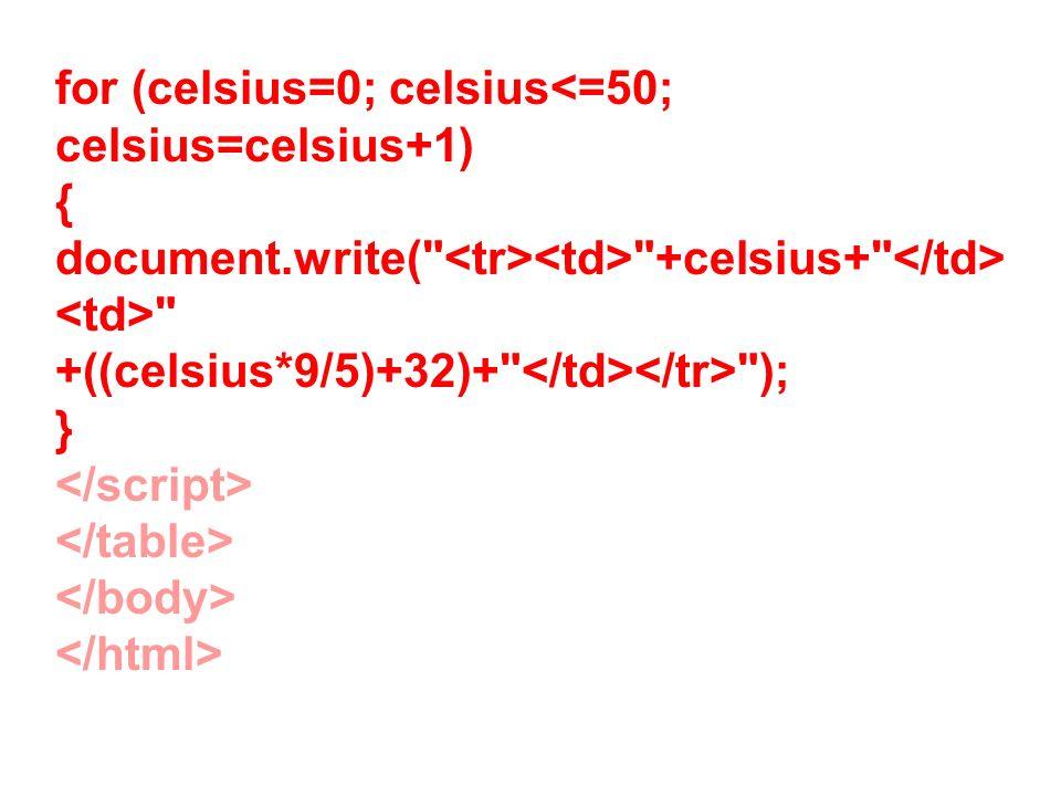 for (celsius=0; celsius<=50; celsius=celsius+1) { document