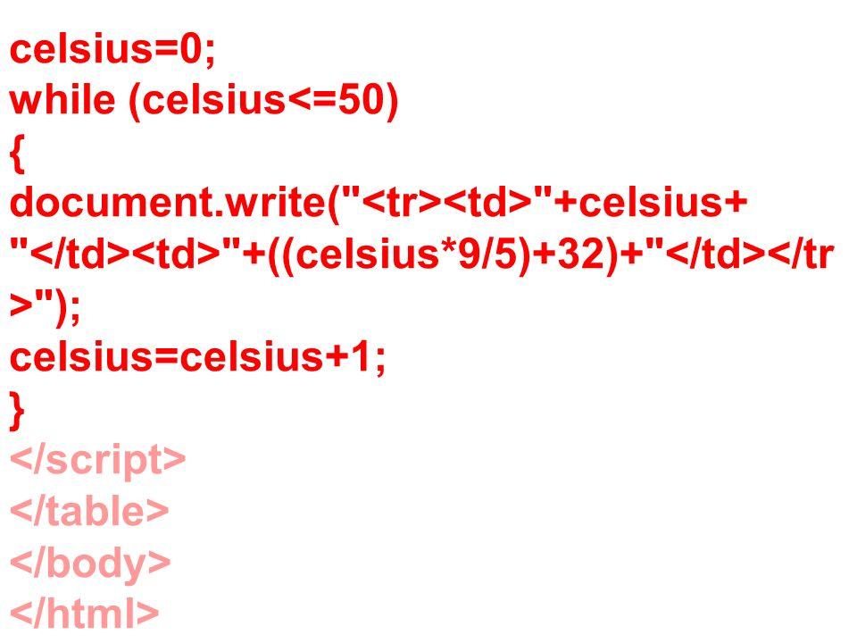 celsius=0; while (celsius<=50) { document