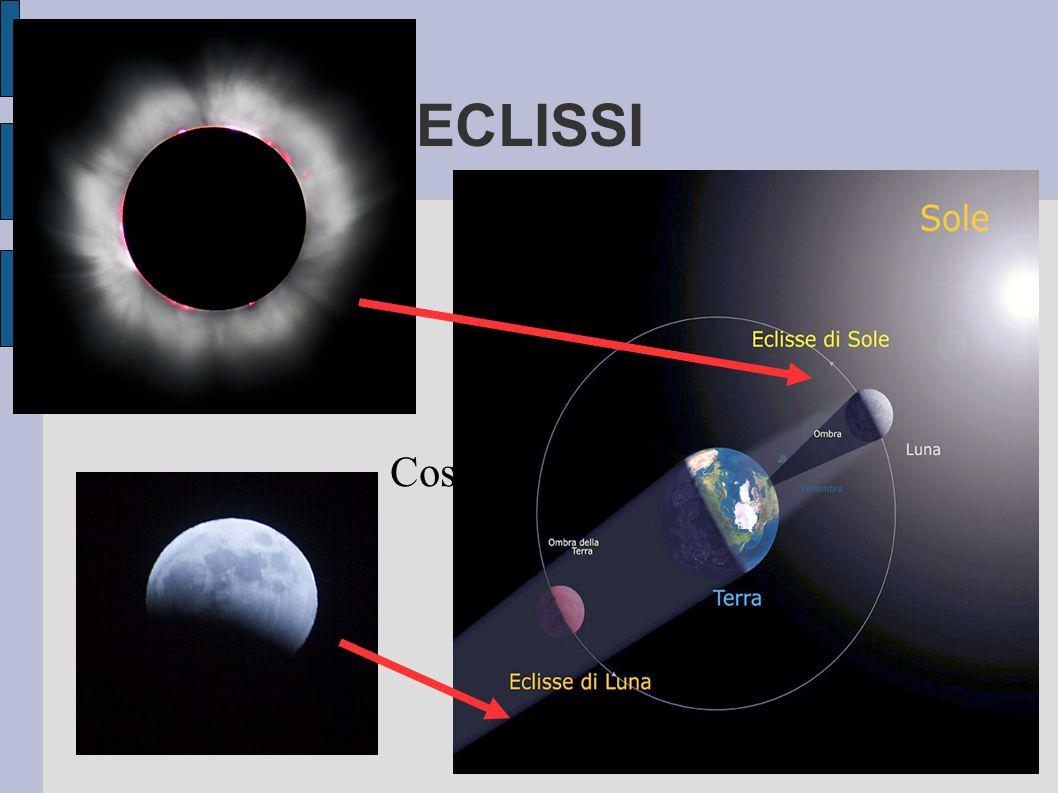ECLISSI Cos è un eclissi