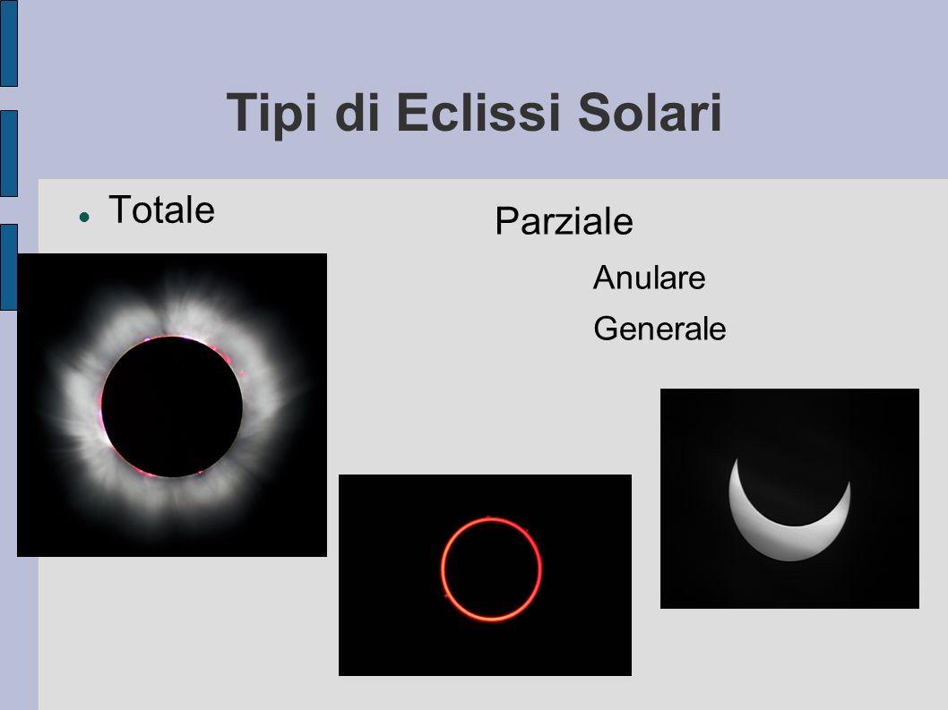 Tipi di Eclissi Solari Totale Parziale Anulare Generale