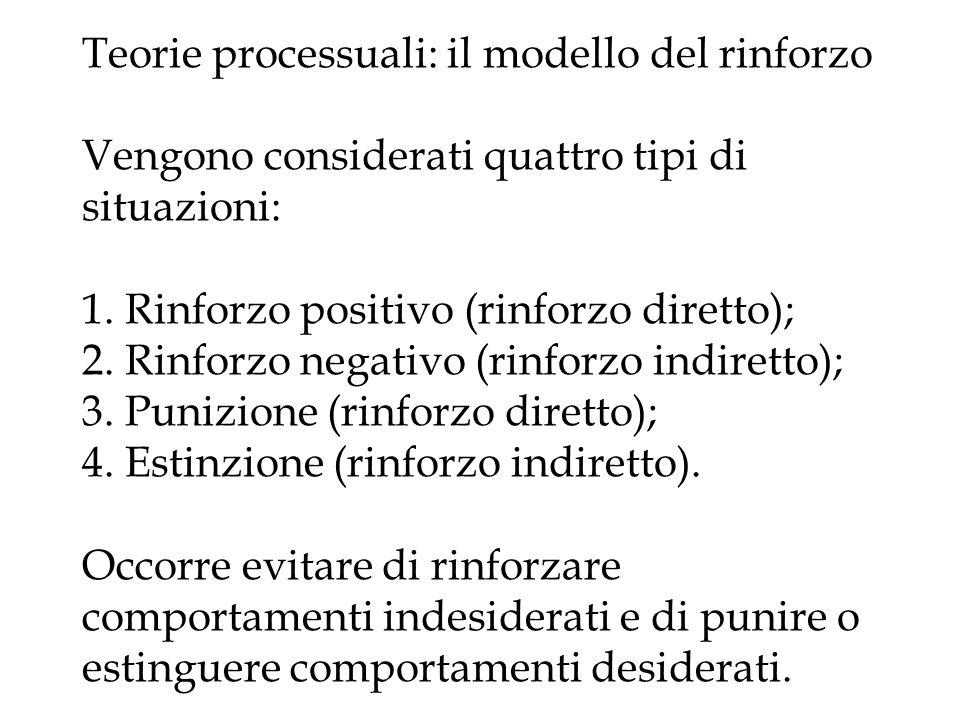 Teorie processuali: il modello del rinforzo Vengono considerati quattro tipi di situazioni: 1.