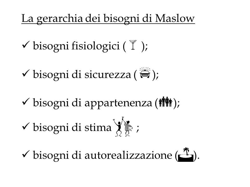La gerarchia dei bisogni di Maslow  bisogni fisiologici ();  bisogni di sicurezza ();  bisogni di appartenenza ();  bisogni di stima ;  bisogni di autorealizzazione ().