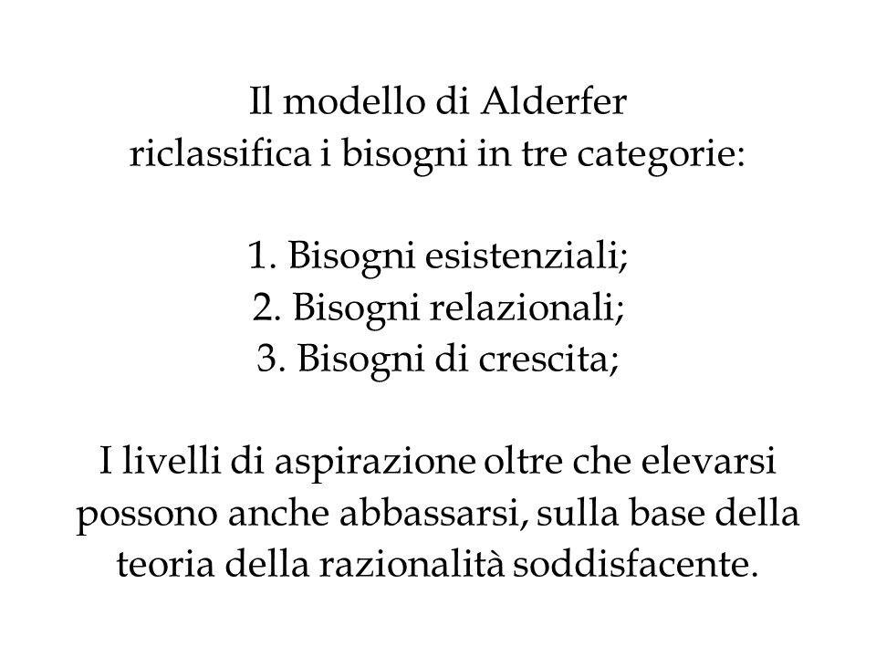 Il modello di Alderfer riclassifica i bisogni in tre categorie: 1