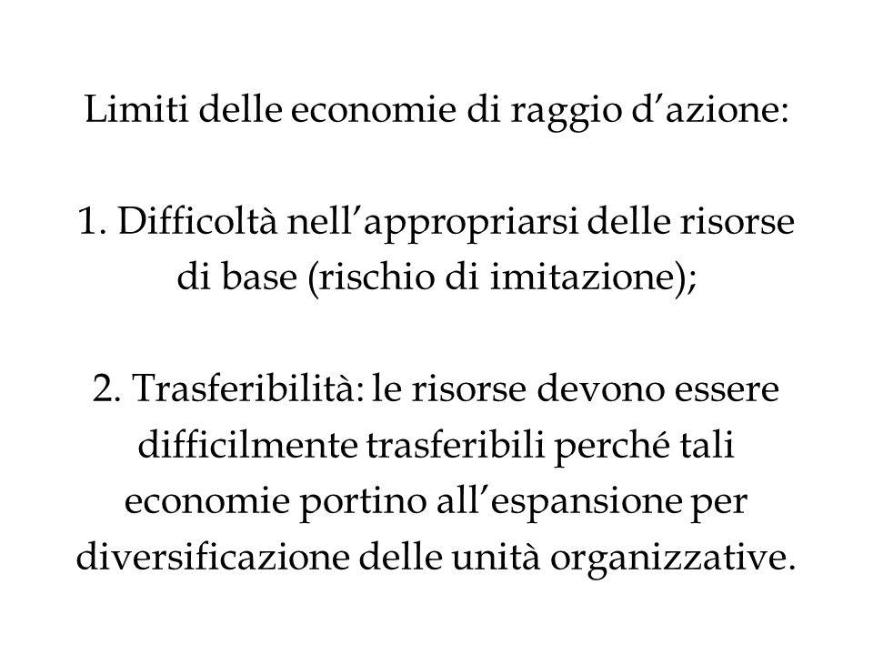 Limiti delle economie di raggio d'azione: 1