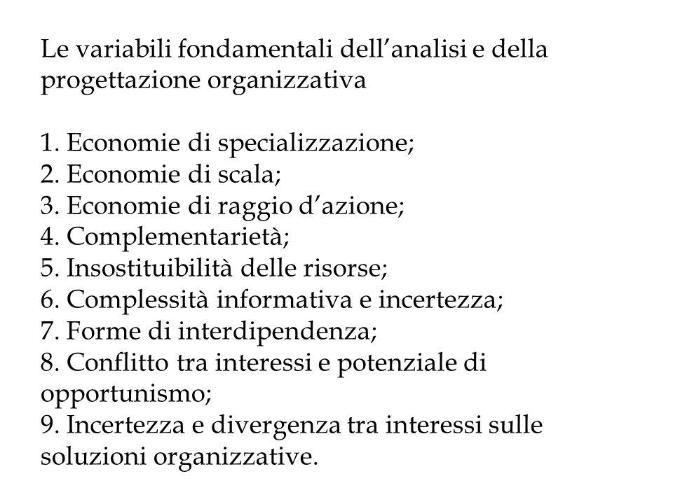 Le variabili fondamentali dell'analisi e della progettazione organizzativa 1.